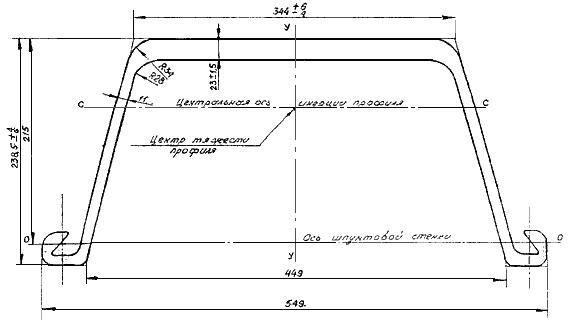 геометрические размеры шпунта Ларсена Л5УМ