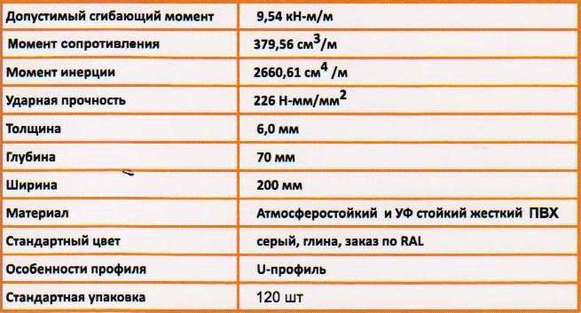 Шпунт ПВХ  SP PVC 250